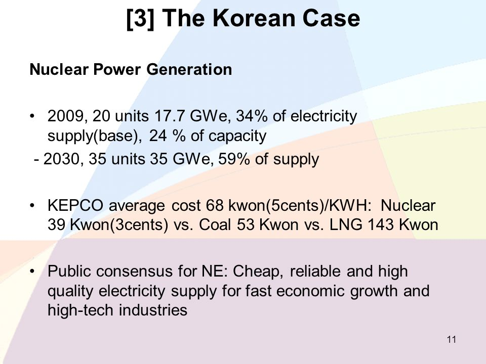 [3] The Korean Case Nuclear Power Generation